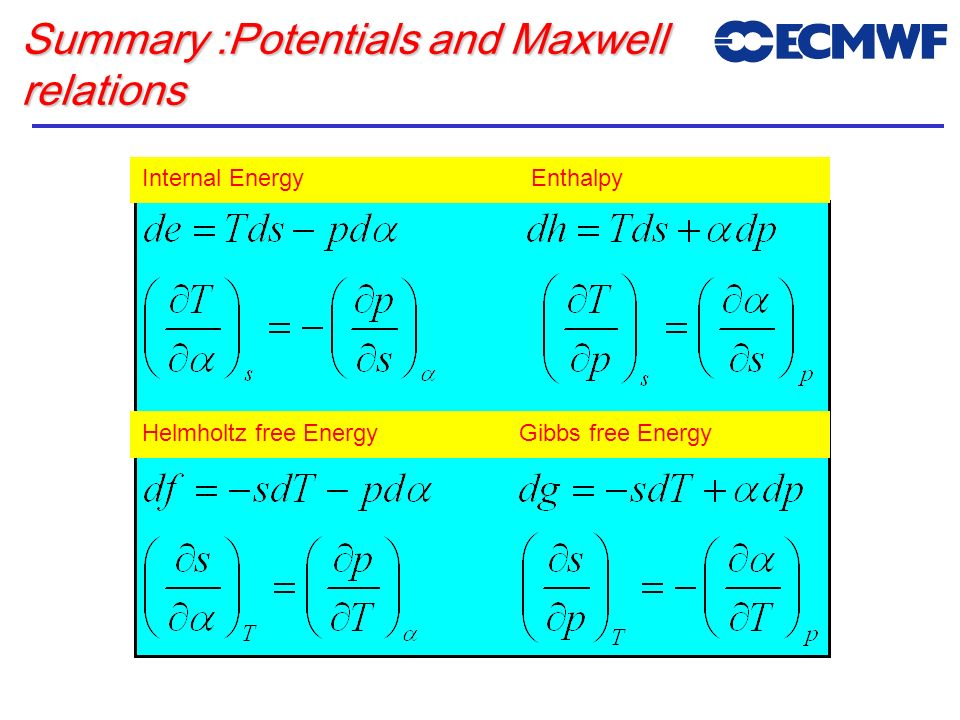 Summary :Potentials and Maxwell relations