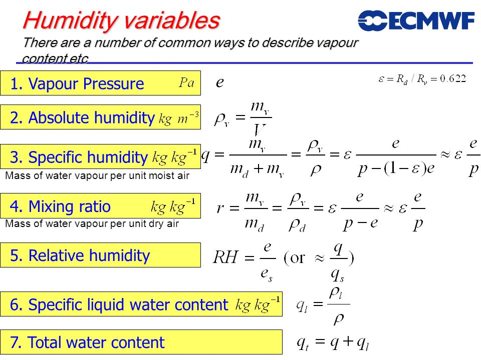 ECMWF Training CourseMay 2001. Humidity variables There are a number of common ways to describe vapour content etc.