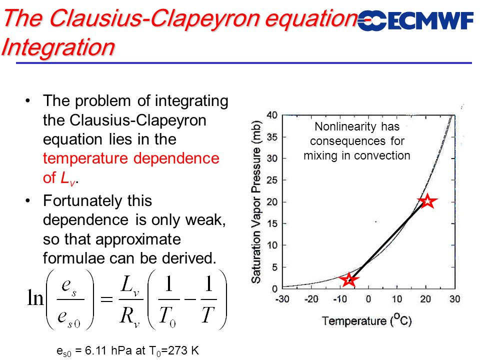 The Clausius-Clapeyron equation - Integration