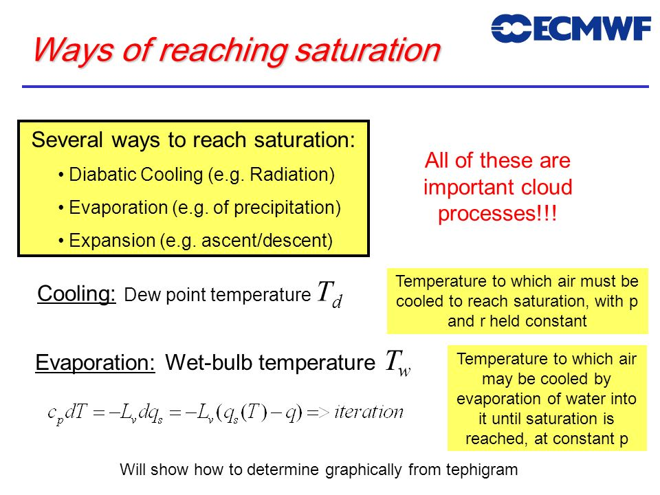 Ways of reaching saturation