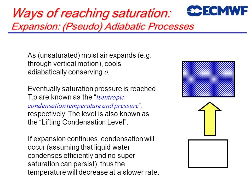 Ways of reaching saturation: Expansion: (Pseudo) Adiabatic Processes