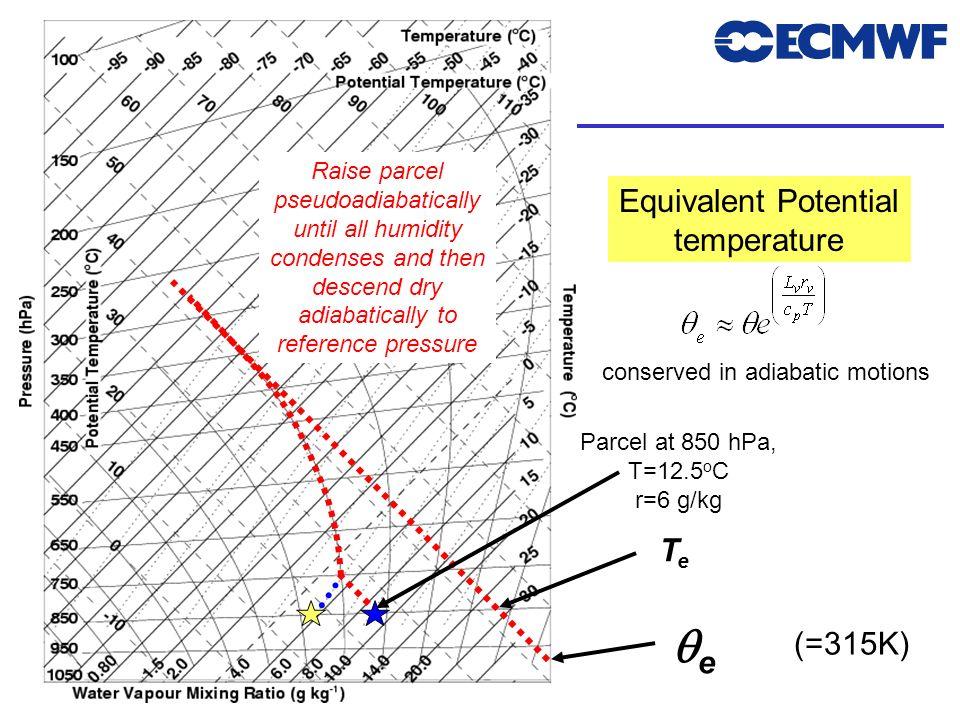 qe Equivalent Potential temperature Te (=315K)