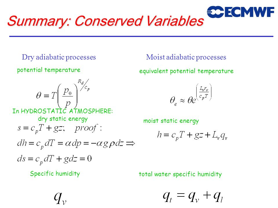Summary: Conserved Variables