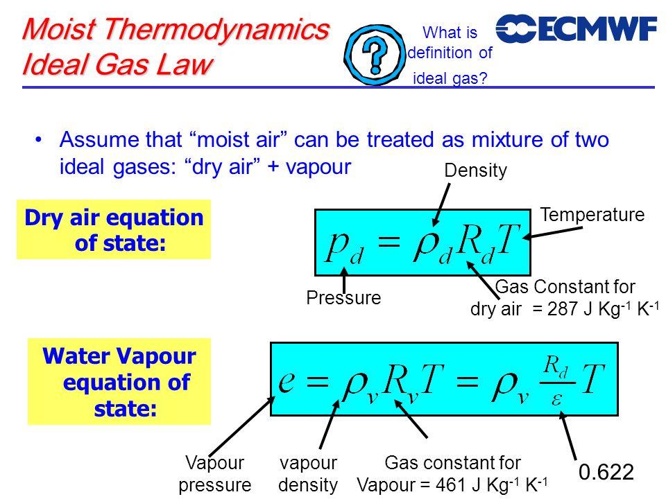 Moist Thermodynamics Ideal Gas Law