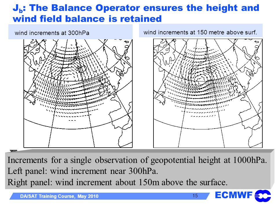Increments for a single observation of geopotential height at 1000hPa.