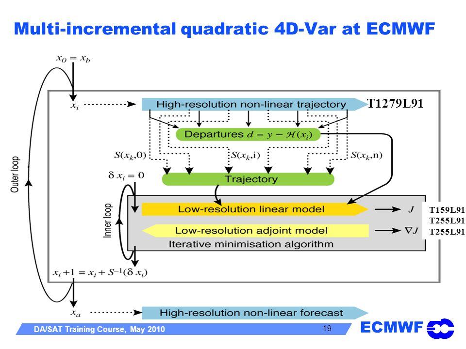 Multi-incremental quadratic 4D-Var at ECMWF