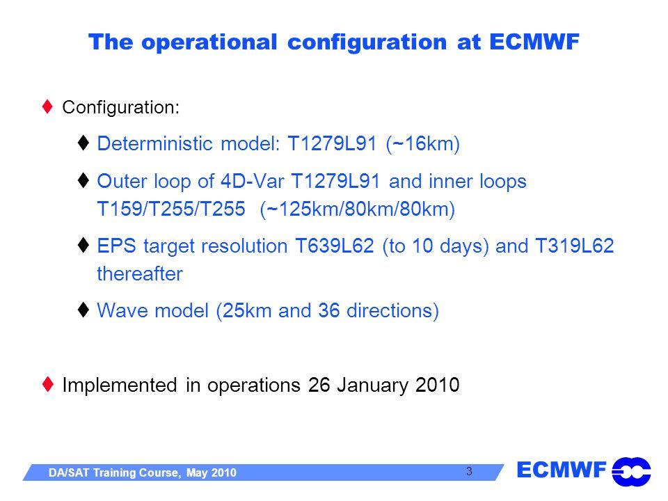 The operational configuration at ECMWF