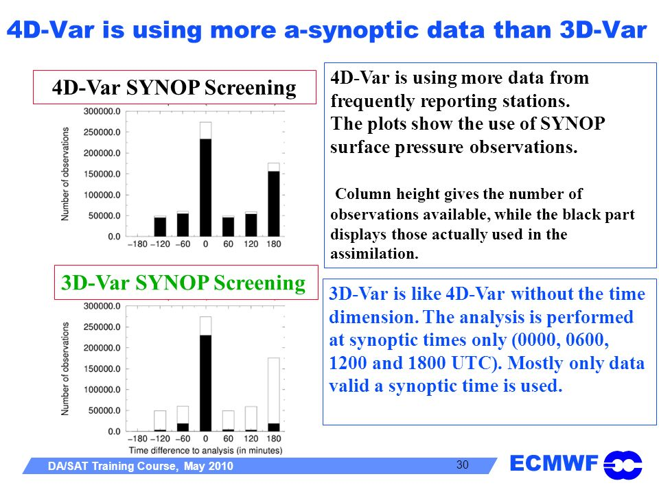 4D-Var is using more a-synoptic data than 3D-Var