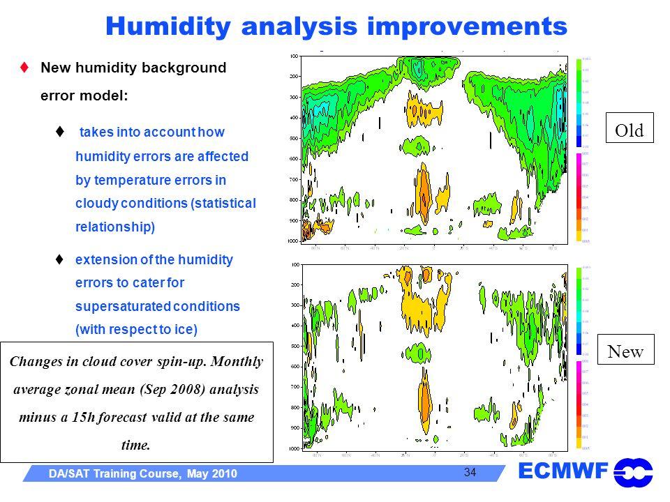 Humidity analysis improvements