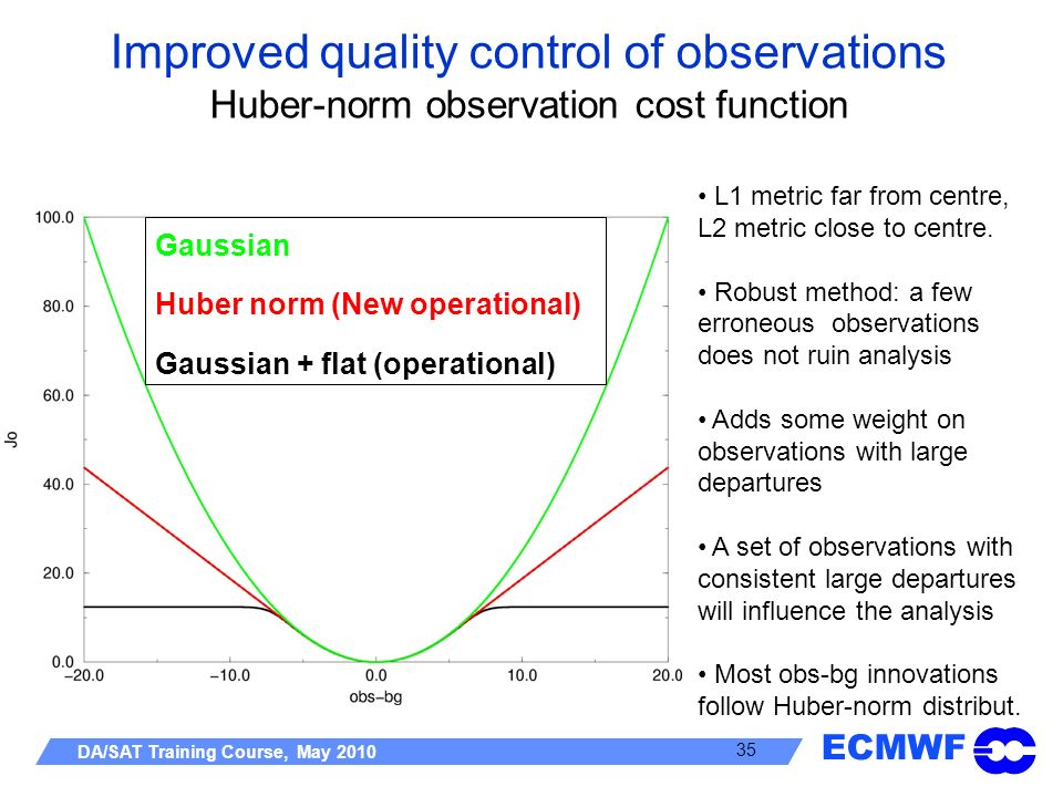 Improved quality control of observations Huber-norm observation cost function