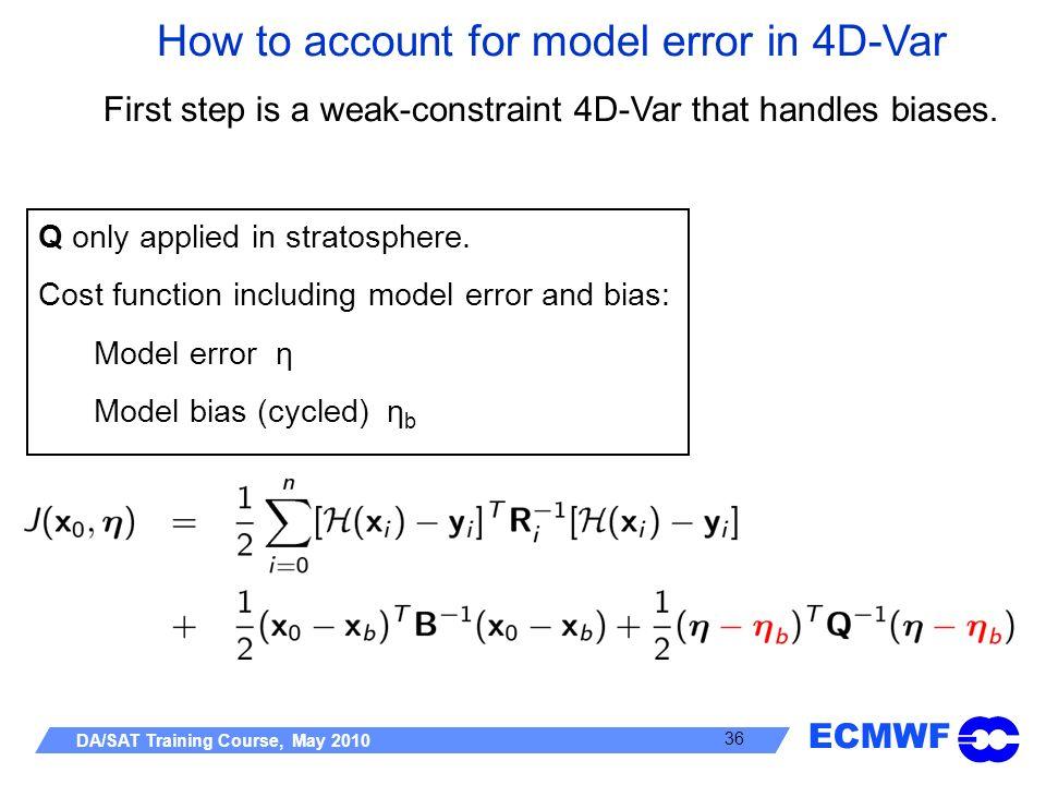 How to account for model error in 4D-Var