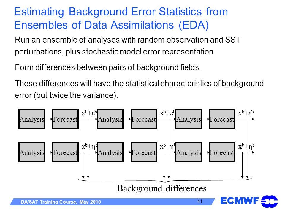 Estimating Background Error Statistics from Ensembles of Data Assimilations (EDA)