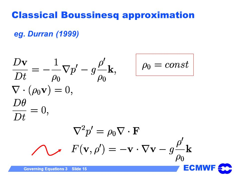 Classical Boussinesq approximation