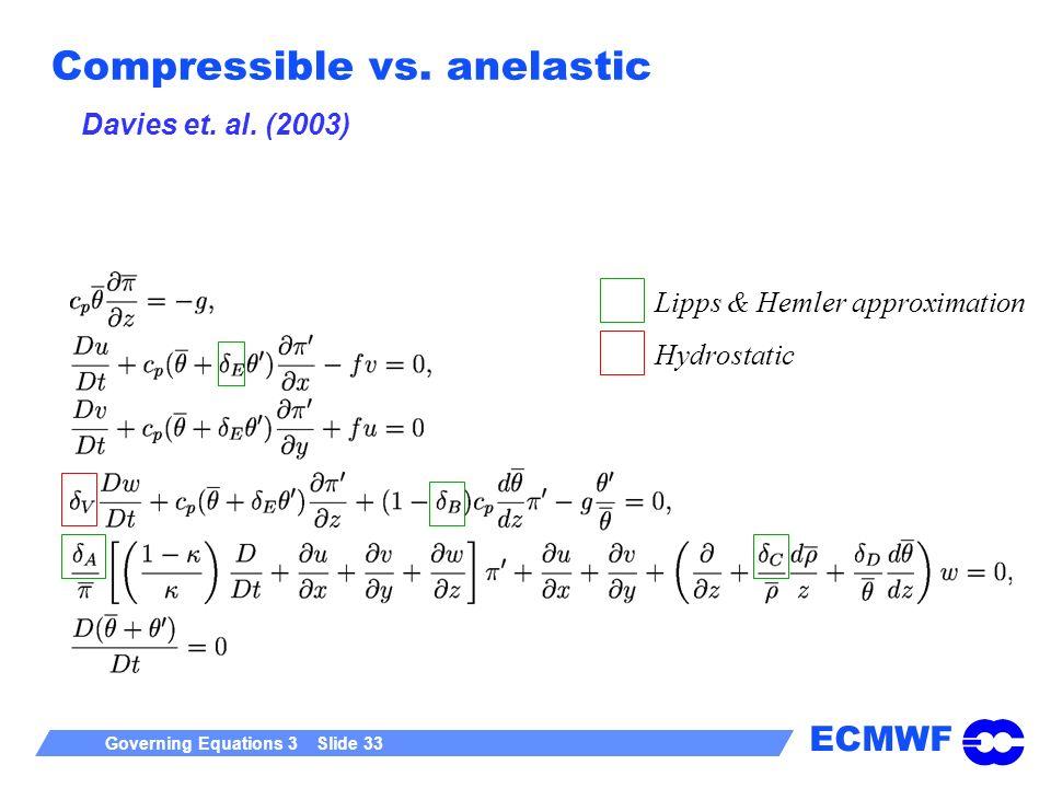 Compressible vs. anelastic
