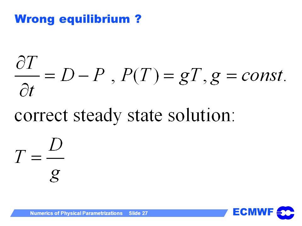 Wrong equilibrium