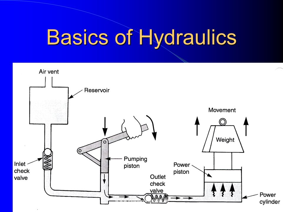 Automotive Braking Systems Ppt Video Online Download