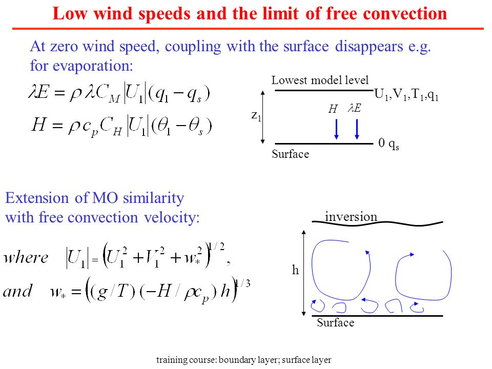 Low wind speeds and the limit of free convection