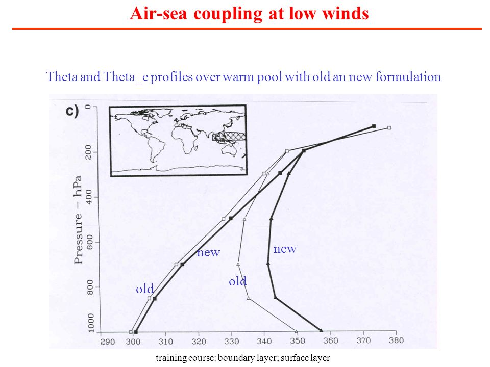 Air-sea coupling at low winds