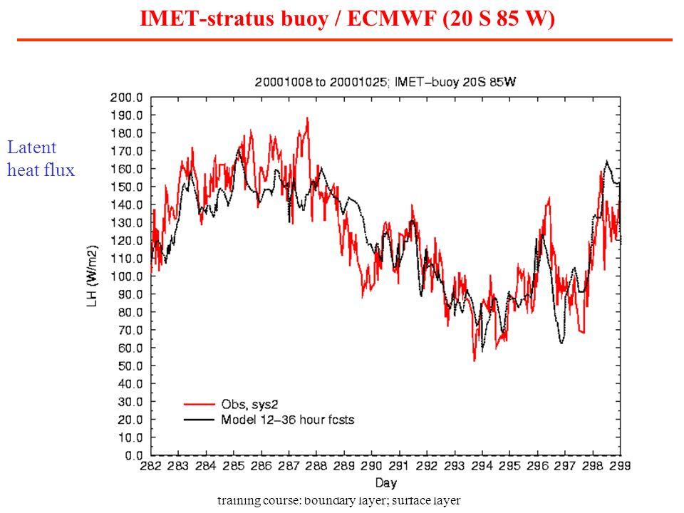 IMET-stratus buoy / ECMWF (20 S 85 W)