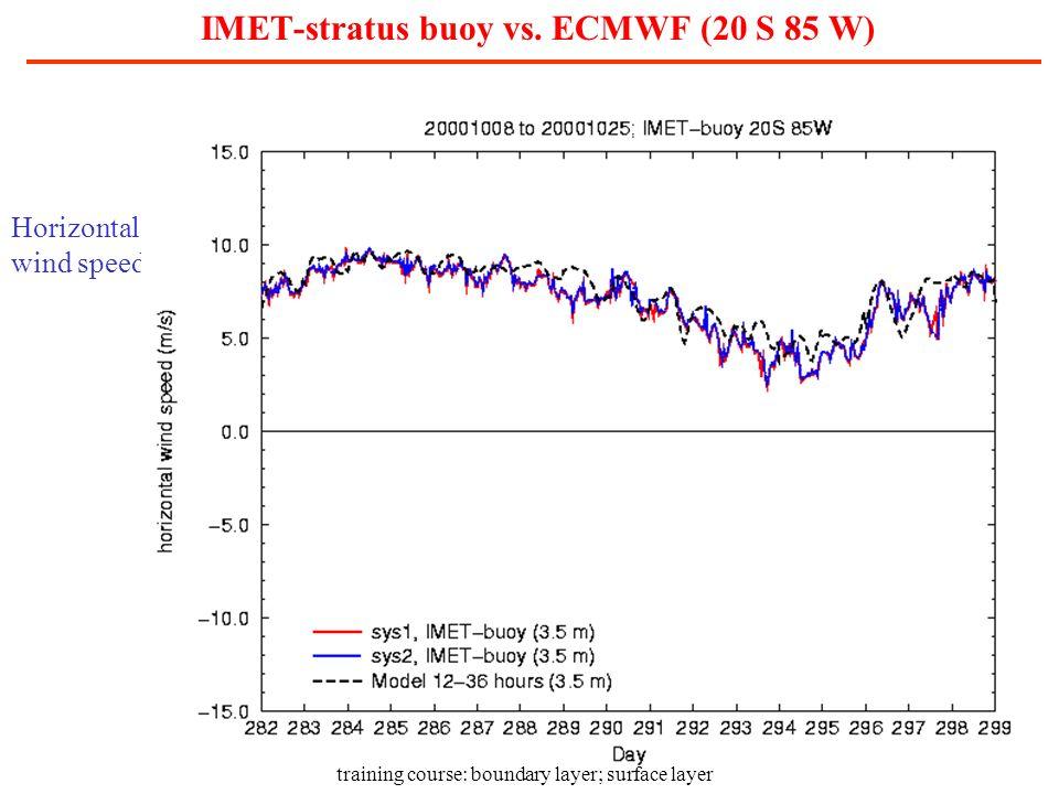 IMET-stratus buoy vs. ECMWF (20 S 85 W)