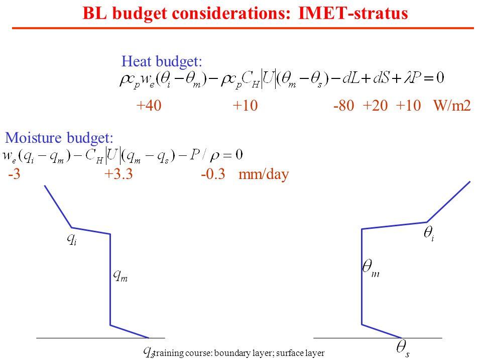 BL budget considerations: IMET-stratus
