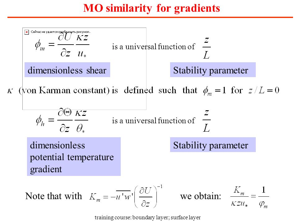 MO similarity for gradients
