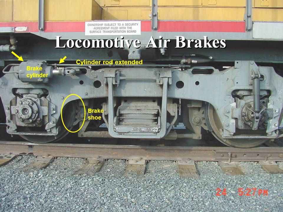 Locomotive and car brake systems ppt video online download