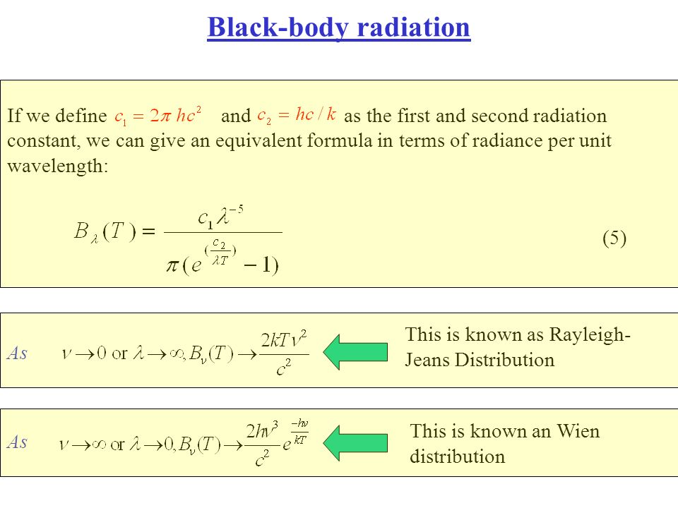 Black-body radiation