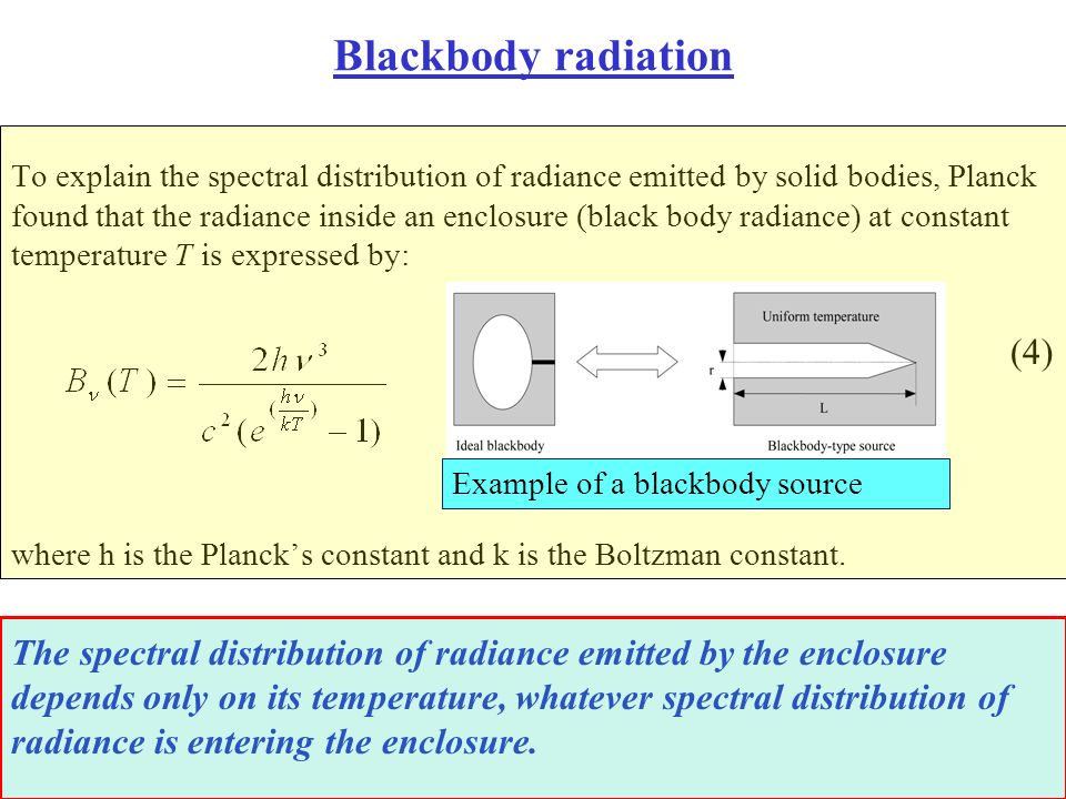 Blackbody radiation (4)