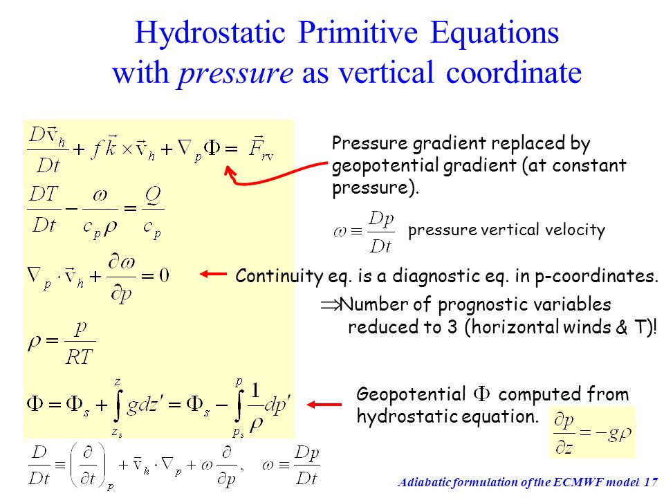 Hydrostatic Primitive Equations with pressure as vertical coordinate