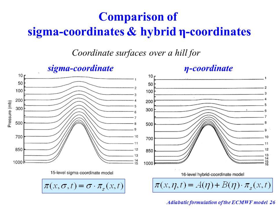 sigma-coordinates & hybrid η-coordinates