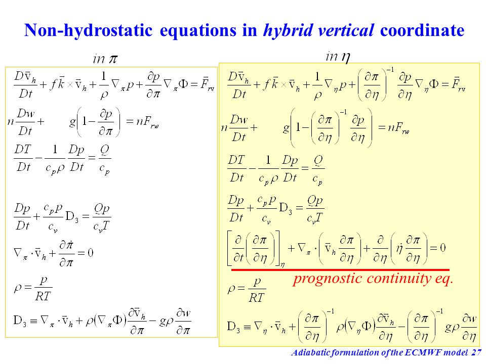 Non-hydrostatic equations in hybrid vertical coordinate