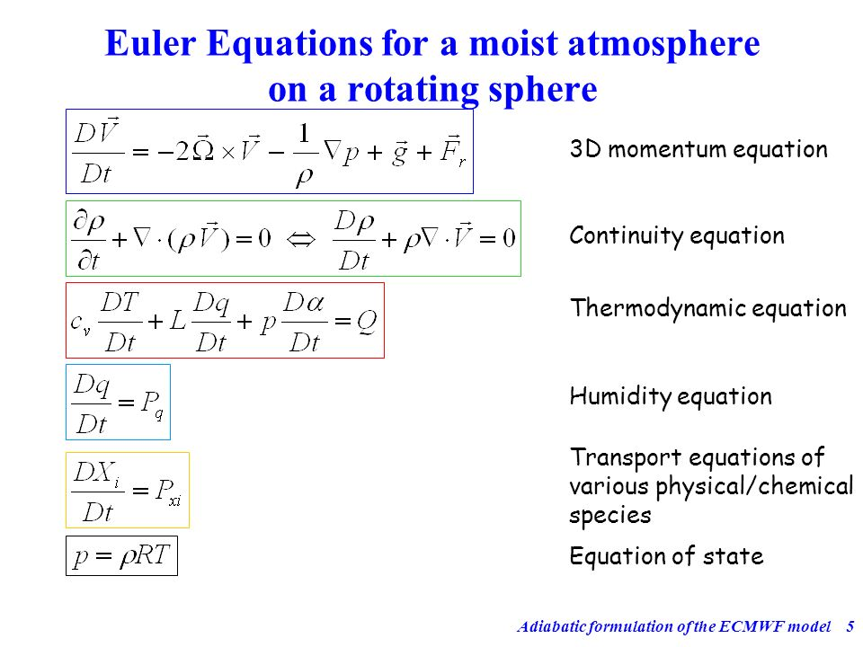 Euler Equations for a moist atmosphere on a rotating sphere