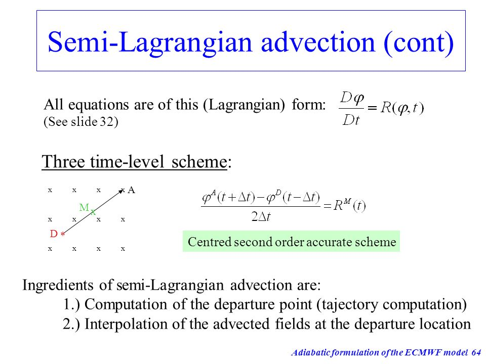 Semi-Lagrangian advection (cont)