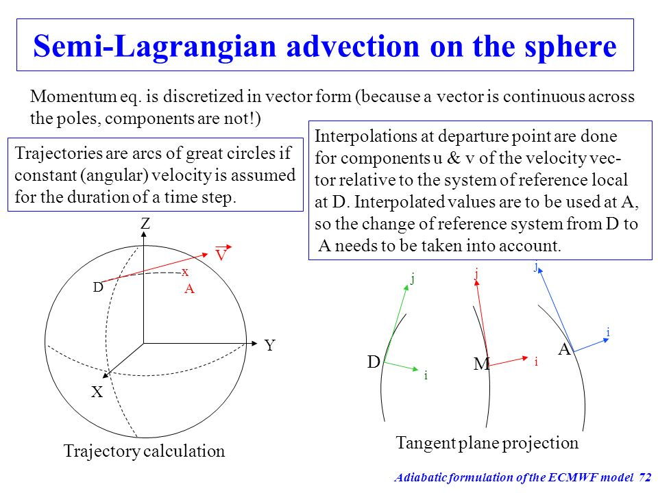 Semi-Lagrangian advection on the sphere
