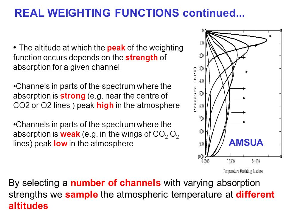 REAL WEIGHTING FUNCTIONS continued...