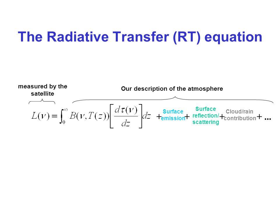 The Radiative Transfer (RT) equation