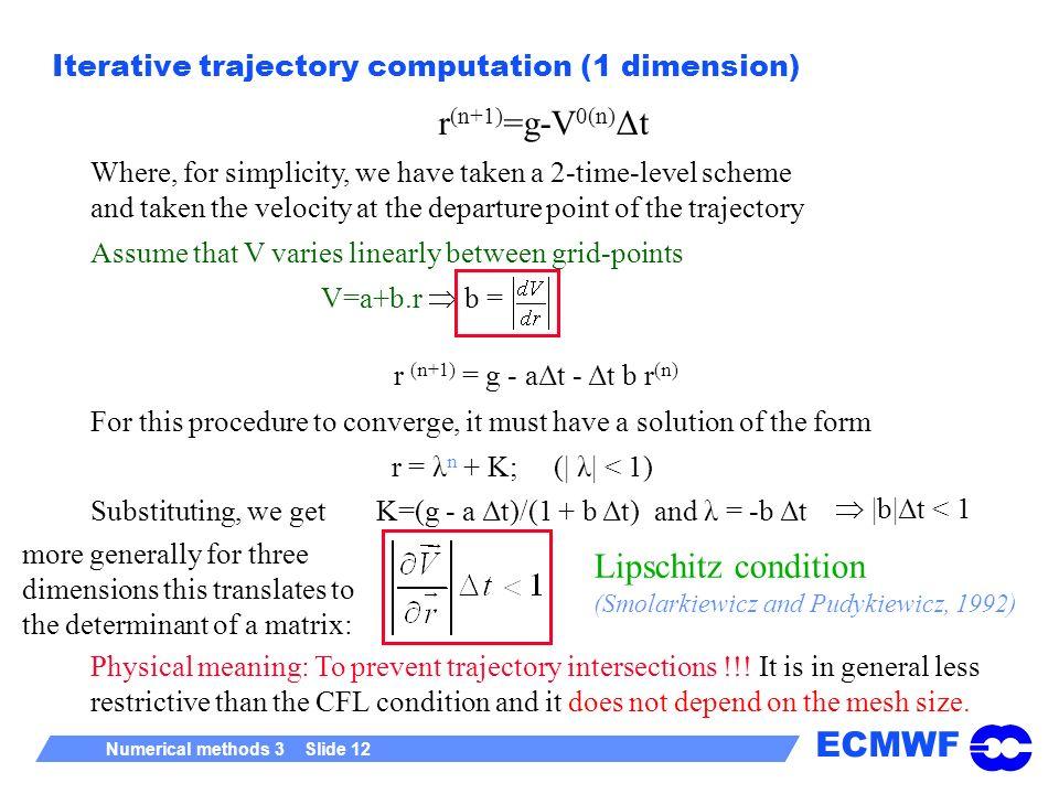 Iterative trajectory computation (1 dimension)