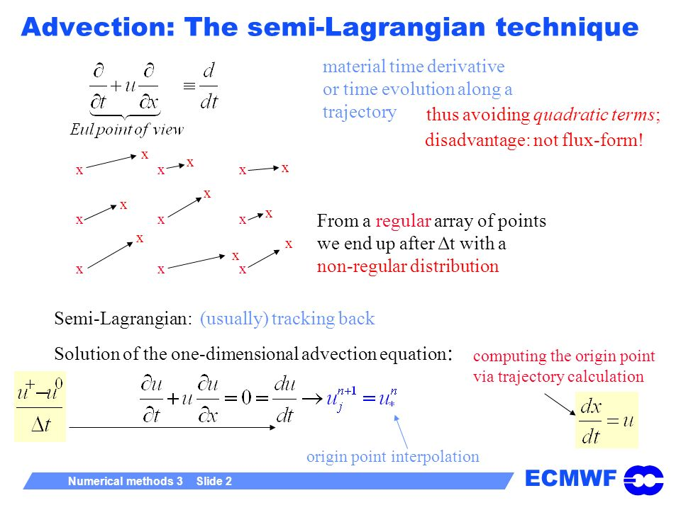 Advection: The semi-Lagrangian technique