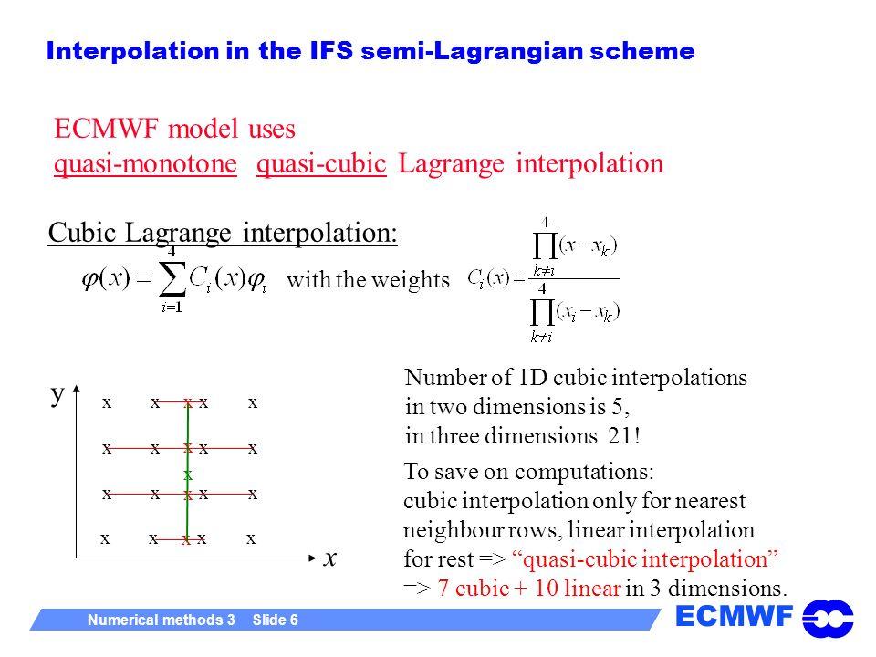 Interpolation in the IFS semi-Lagrangian scheme