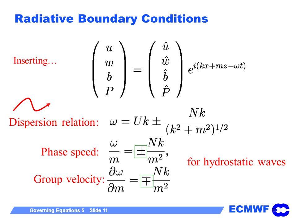 Radiative Boundary Conditions