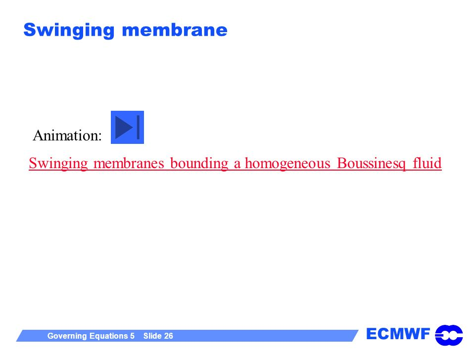 Swinging membrane Animation: