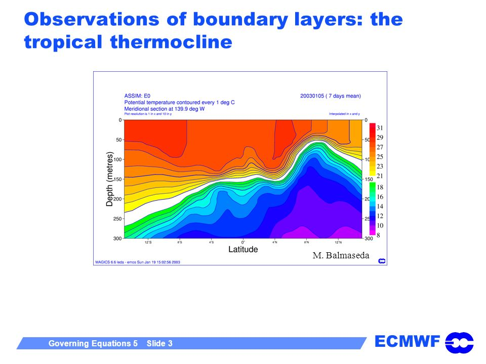 Observations of boundary layers: the tropical thermocline