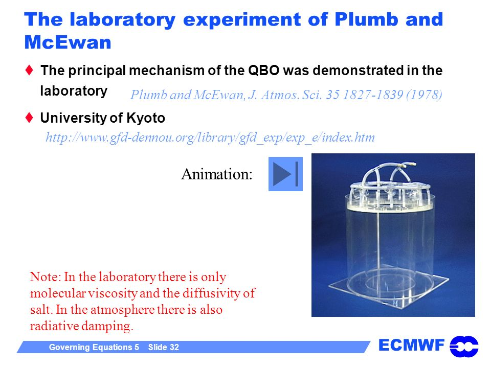 The laboratory experiment of Plumb and McEwan