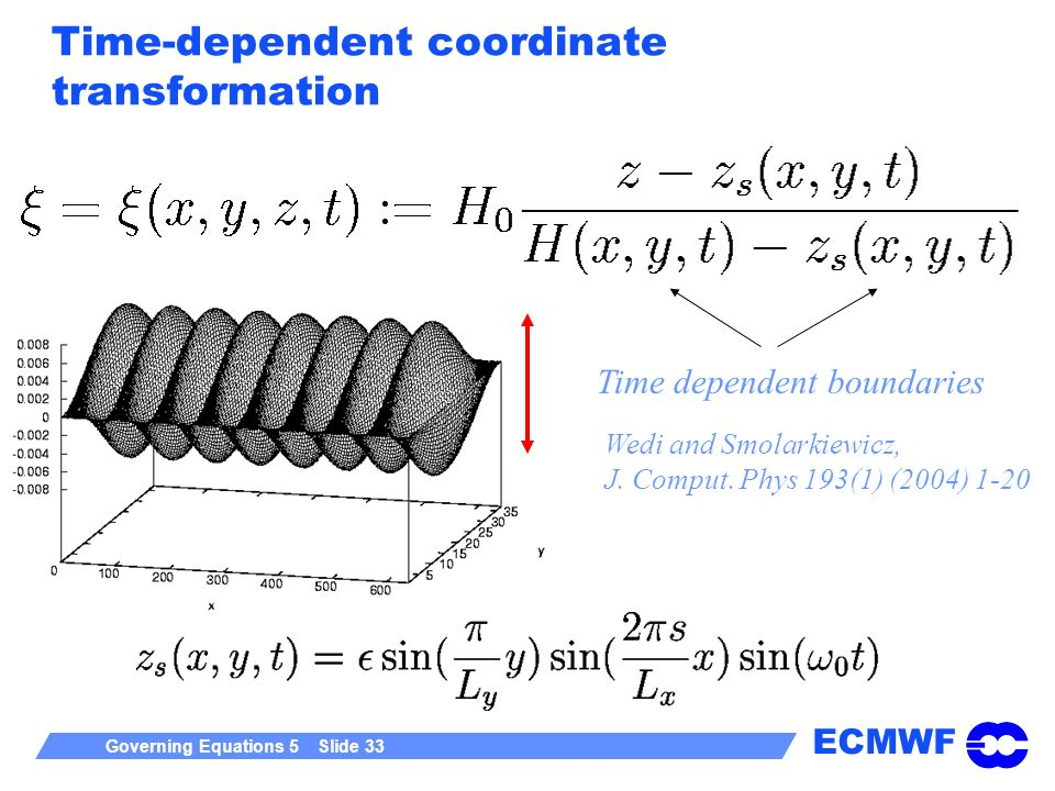Time-dependent coordinate transformation