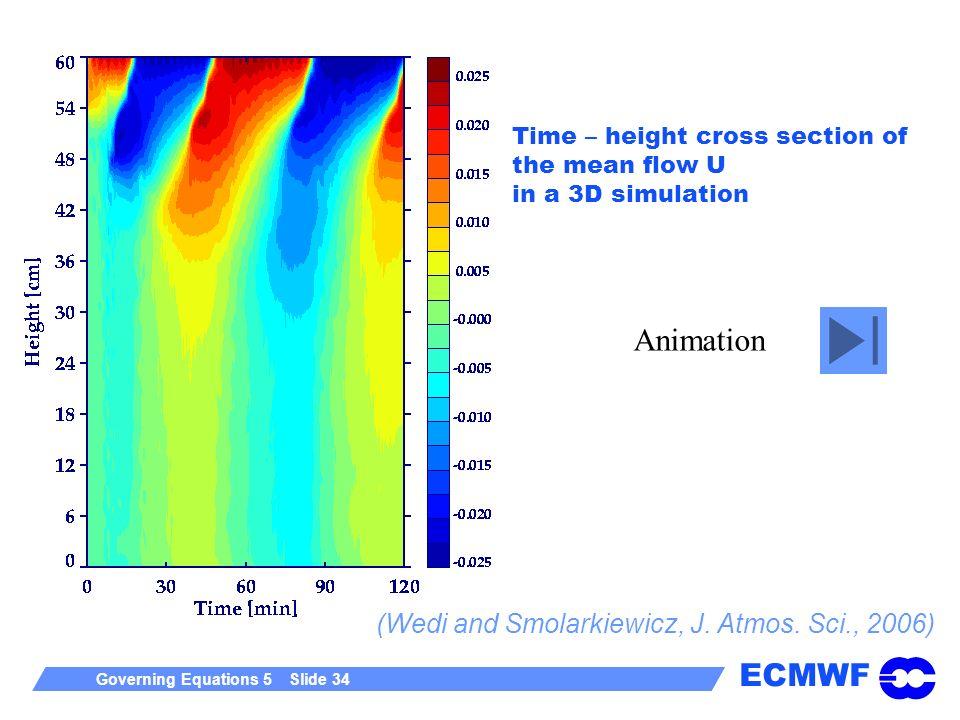 Animation (Wedi and Smolarkiewicz, J. Atmos. Sci., 2006)