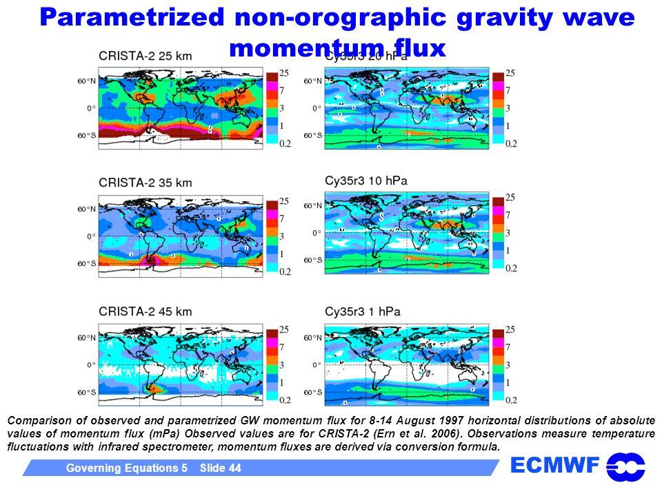 Parametrized non-orographic gravity wave momentum flux