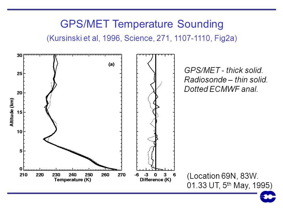 GPS/MET Temperature Sounding (Kursinski et al, 1996, Science, 271, 1107-1110, Fig2a)
