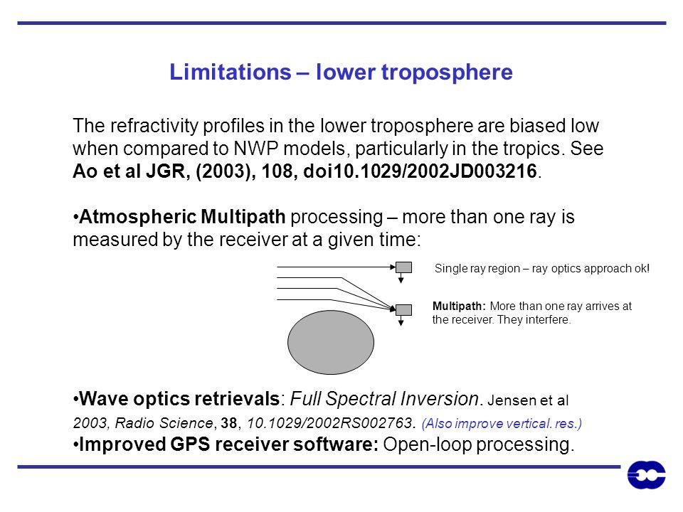 Limitations – lower troposphere