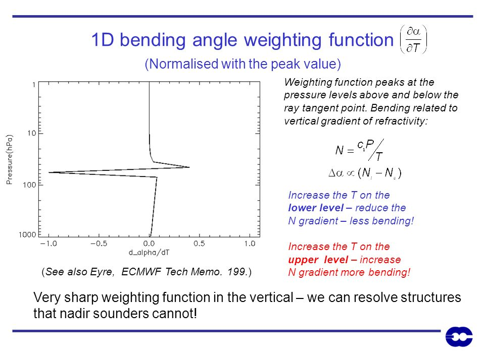 1D bending angle weighting function (Normalised with the peak value)